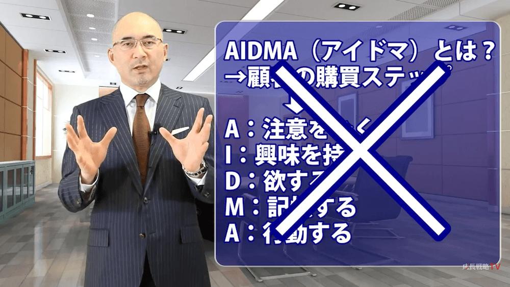 購買ステップAIDMA_アイドマ