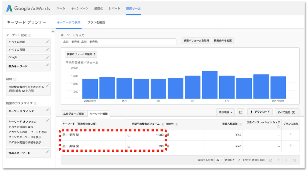 Googleキーワードプランナー検索結果事例
