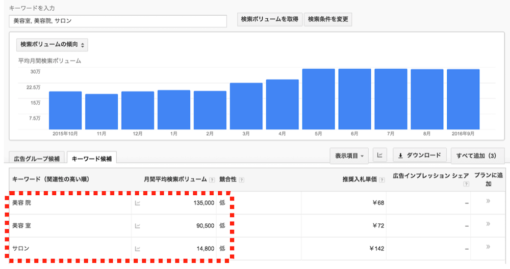 Googleキーワードプランナー_検索結果